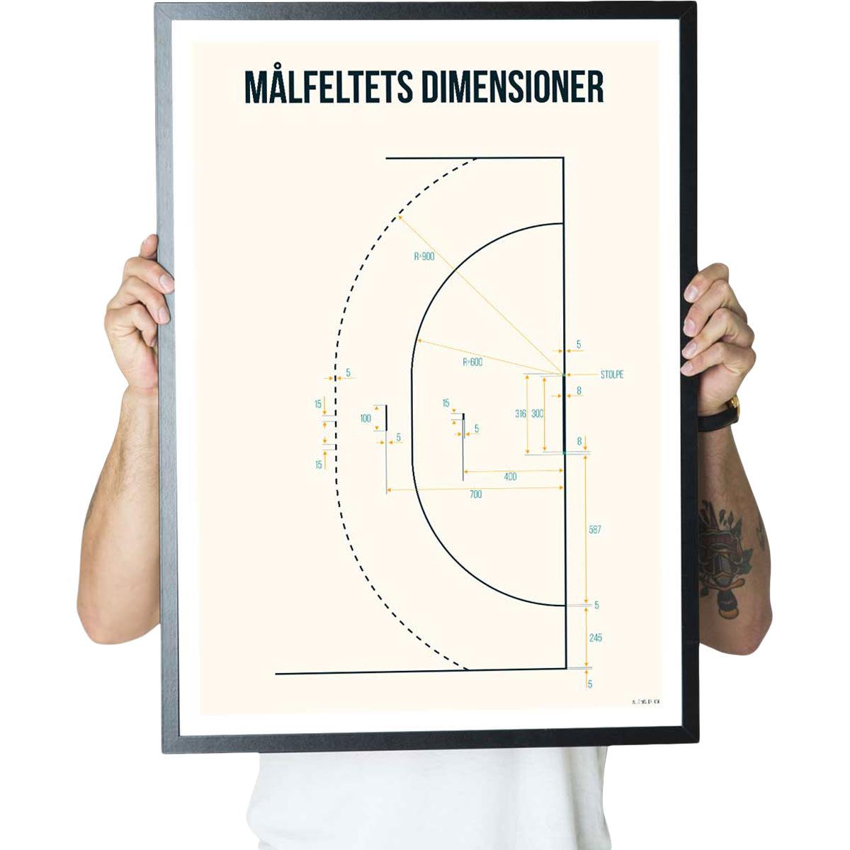Målfeltet Plakat
